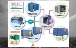 災害対策用コンテナシステム設置図